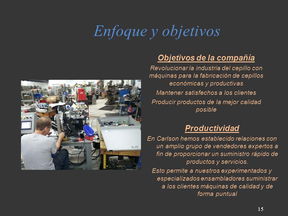 Enfoque y objetivos Objetivos de la compañía Revolucionar la industria del cepillo con máquinas para la fabricación de cepillos económicas y productiv
