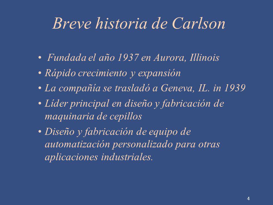 Breve historia de Carlson Fundada el año 1937 en Aurora, Illinois Rápido crecimiento y expansión La compañía se trasladó a Geneva, IL. in 1939 Líder p