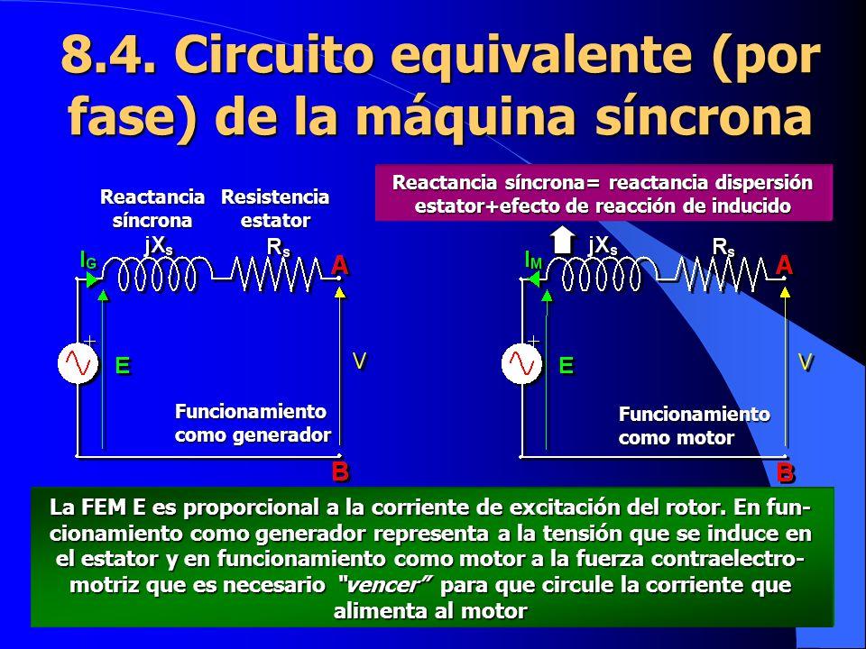8.4. Circuito equivalente (por fase) de la máquina síncrona La FEM E es proporcional a la corriente de excitación del rotor. En fun- cionamiento como