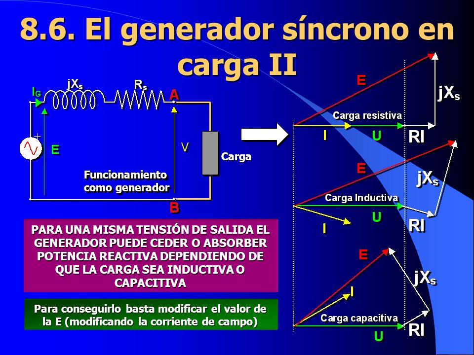 Funcionamiento como generador Carga 8.6. El generador síncrono en carga II PARA UNA MISMA TENSIÓN DE SALIDA EL GENERADOR PUEDE CEDER O ABSORBER POTENC