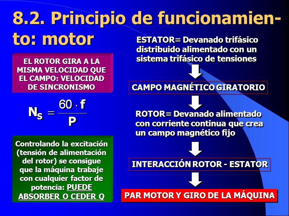 ESTATOR= Devanado trifásico distribuido alimentado con un sistema trifásico de tensiones ESTATOR= Devanado trifásico distribuido alimentado con un sis