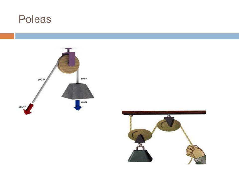 Mecanismos de transmisión del movimiento circular Las poleas de transmisión transmiten el movimiento circular entre dos ejes situados a cierta distancia por medio de una correa que las abraza.