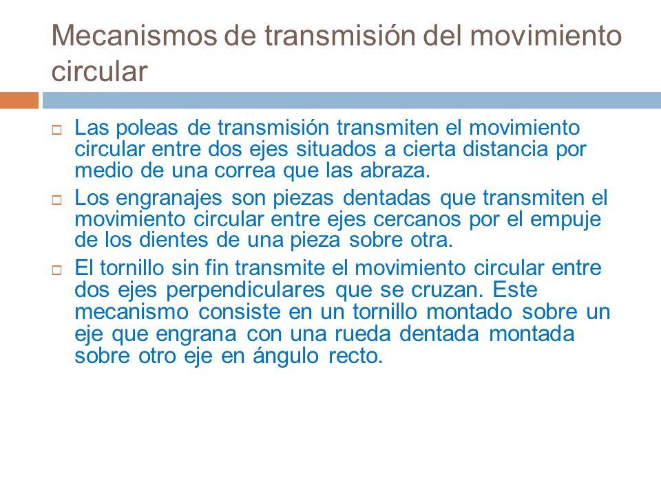 Mecanismos de transmisión del movimiento circular Las poleas de transmisión transmiten el movimiento circular entre dos ejes situados a cierta distanc