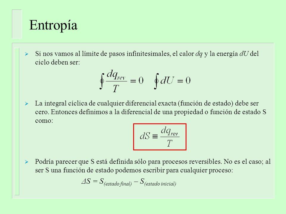 Entropía Si nos vamos al límite de pasos infinitesimales, el calor dq y la energía dU del ciclo deben ser: La integral cíclica de cualquier diferencial exacta (función de estado) debe ser cero.
