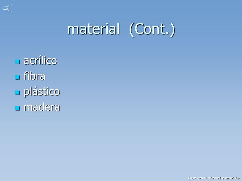 Created with MindGenius Business 2005® material (Cont.) acrílico acrílico fibra fibra plástico plástico madera madera