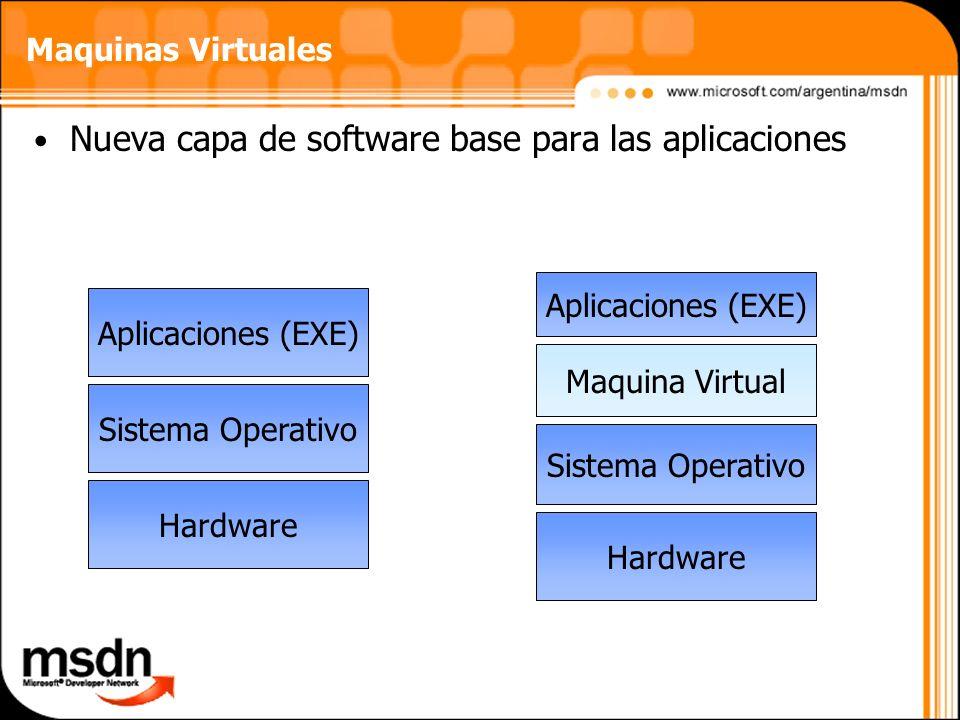 Maquinas Virtuales Nueva capa de software base para las aplicaciones Aplicaciones (EXE) Hardware Sistema Operativo Aplicaciones (EXE) Hardware Sistema