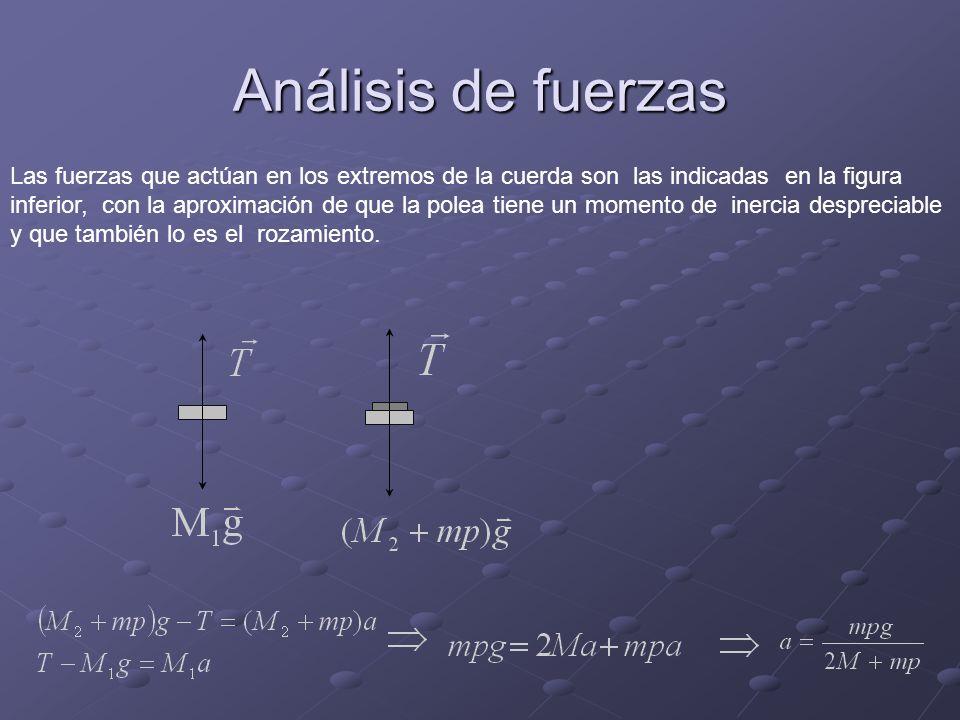 (M 2 +mp+M 1 ).a a.t 2 2.h g = ; h = ; a = M 2 +mp-M 1 2 t 2 Si suponemos que las masas están en equilibrio cuando se agrega mp, entonces El sistema parte del reposo, quedando las siguientes ecuaciones La aceleración del sistema se calcula aplicando la Segunda Ley de Newton a cada uno de los cuerpos observándose que depende de la gravedad.