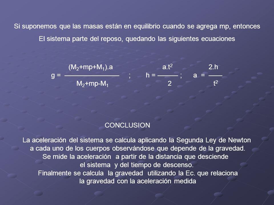 (M 2 +mp+M 1 ).a a.t 2 2.h g = ; h = ; a = M 2 +mp-M 1 2 t 2 Si suponemos que las masas están en equilibrio cuando se agrega mp, entonces El sistema p