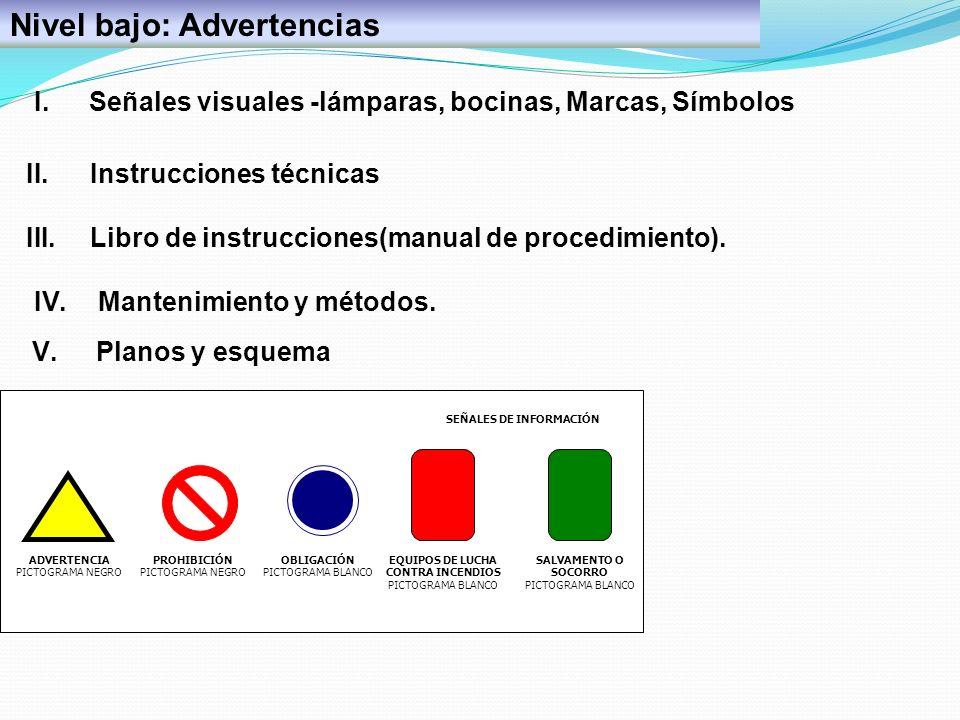 Nivel bajo: Advertencias I. Señales visuales -lámparas, bocinas, Marcas, Símbolos II.Instrucciones técnicas III.Libro de instrucciones(manual de proce