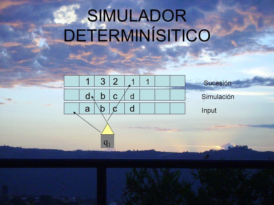SIMULADOR DETERMINÍSITICO q1q1 1 3 2 1 1 d b c d a b c d Input Simulación Sucesión