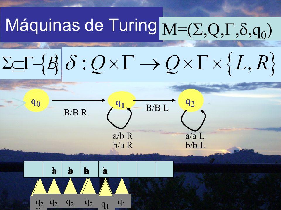 Máquinas de Turing M=(,Q,,,q 0 ) b/a Rb/b L q1q1 q2q2 q0q0 B/B R B/B L a/b Ra/a L a a b a q0q0 b b a b q2q2 a a b a q1q1 b a b a q1q1 b b b a q1q1 b b