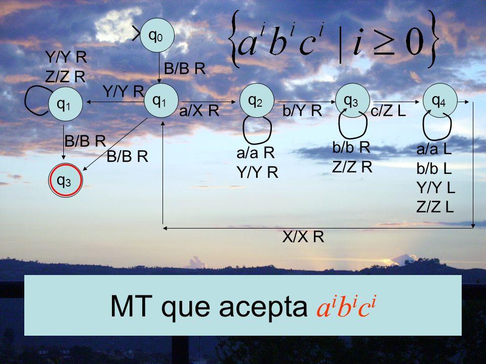 q1q1 q0q0 B/B R a/a R Y/Y R q2q2 q3q3 q4q4 a/X Rb/Y Rc/Z L b/b R Z/Z R a/a L b/b L Y/Y L Z/Z L X/X R q3q3 Y/Y R Z/Z R q1q1 Y/Y R B/B R MT que acepta a