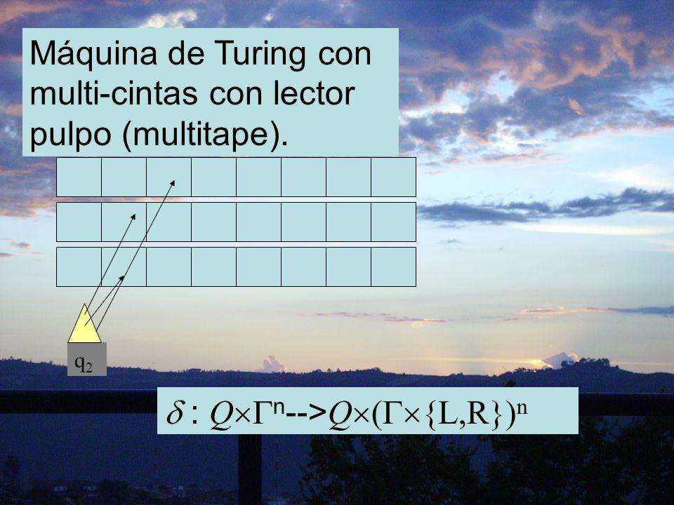 Generadora de {1,2,...,n}* i/i L B/1 LB/B R 1/1 R q3q3 q2q2 q1q1 q0q0 n/1 L B/B L B/B R 1/2 L 2/3 L n-1/n L...