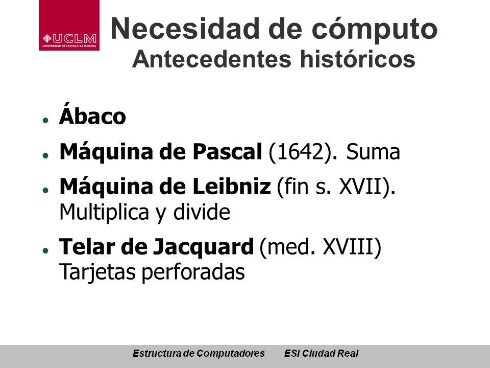Necesidad de cómputo Antecedentes históricos Ábaco Máquina de Pascal (1642). Suma Máquina de Leibniz (fin s. XVII). Multiplica y divide Telar de Jacqu
