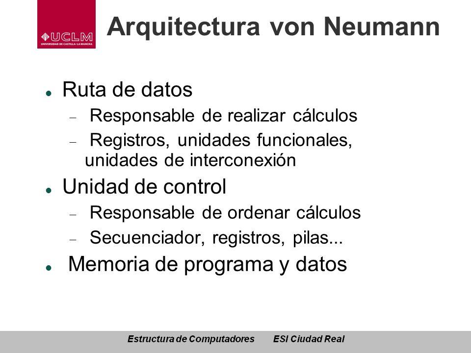 Arquitectura von Neumann Ruta de datos Responsable de realizar cálculos Registros, unidades funcionales, unidades de interconexión Unidad de control R