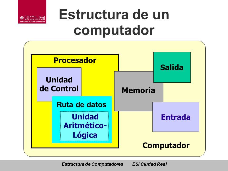 Estructura de un computador Procesador Unidad de Control Ruta de datos Unidad Aritmético- Lógica Memoria Entrada Salida Computador
