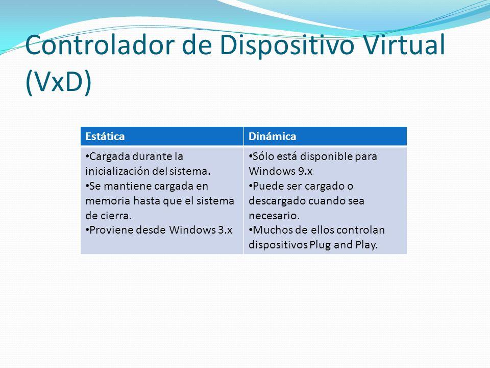 Controlador de Dispositivo Virtual (VxD) EstáticaDinámica Cargada durante la inicialización del sistema. Se mantiene cargada en memoria hasta que el s