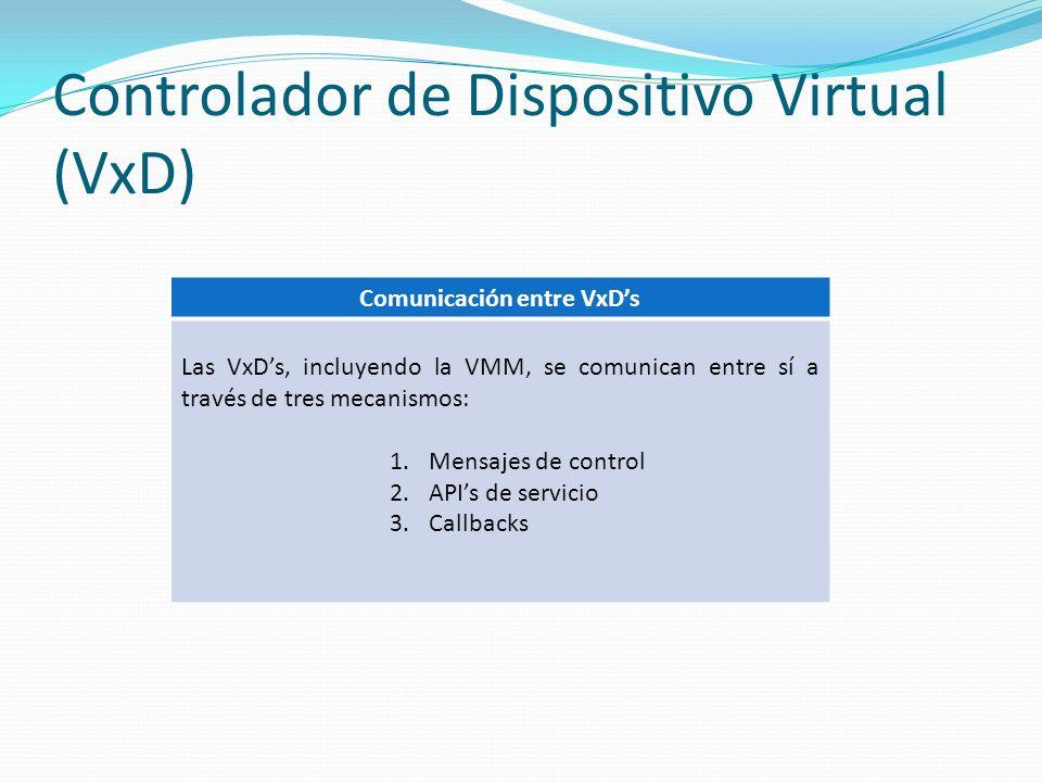 Controlador de Dispositivo Virtual (VxD) Comunicación entre VxDs Las VxDs, incluyendo la VMM, se comunican entre sí a través de tres mecanismos: 1.Men