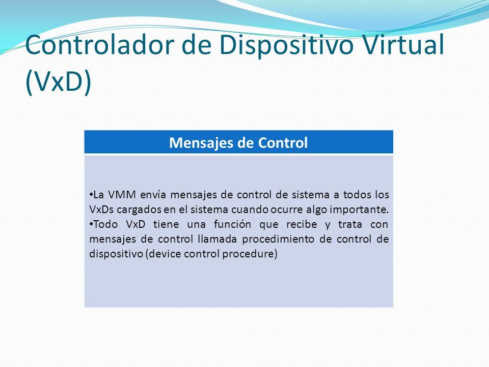 Controlador de Dispositivo Virtual (VxD) Mensajes de Control La VMM envía mensajes de control de sistema a todos los VxDs cargados en el sistema cuand