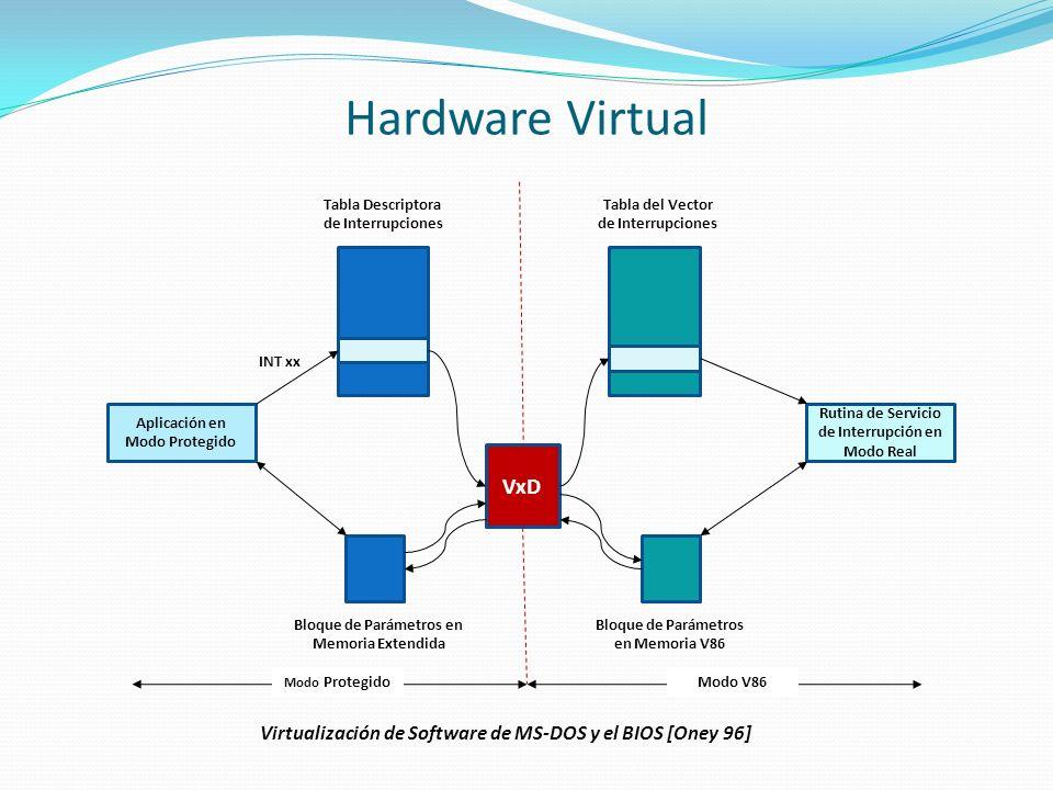 Hardware Virtual VxD Aplicación en Modo Protegido Rutina de Servicio de Interrupción en Modo Real INT xx Tabla Descriptora de Interrupciones Tabla del