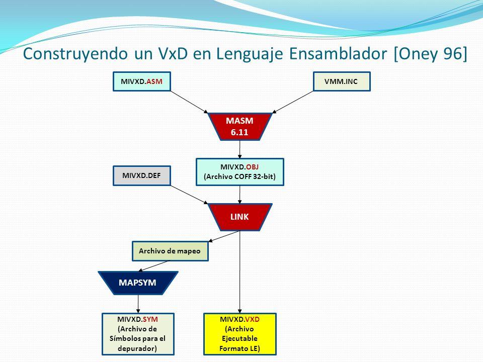 Construyendo un VxD en Lenguaje Ensamblador [Oney 96] MASM 6.11 LINK MIVXD.ASMVMM.INC MIVXD.OBJ (Archivo COFF 32-bit) MIVXD.DEF MAPSYM MIVXD.VXD (Arch