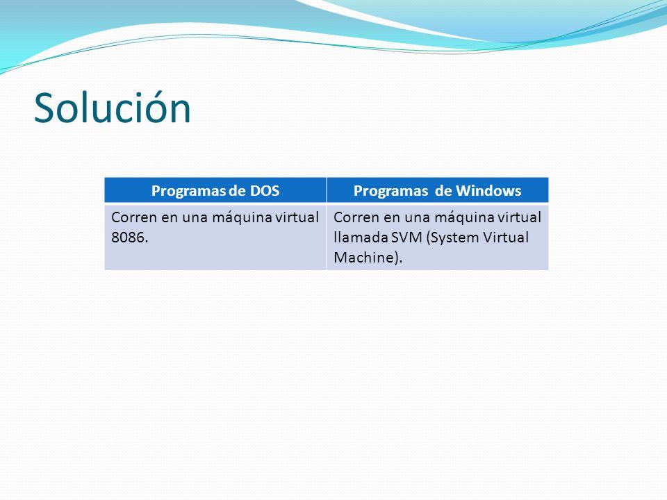 Solución Programas de DOSProgramas de Windows Corren en una máquina virtual 8086. Corren en una máquina virtual llamada SVM (System Virtual Machine).
