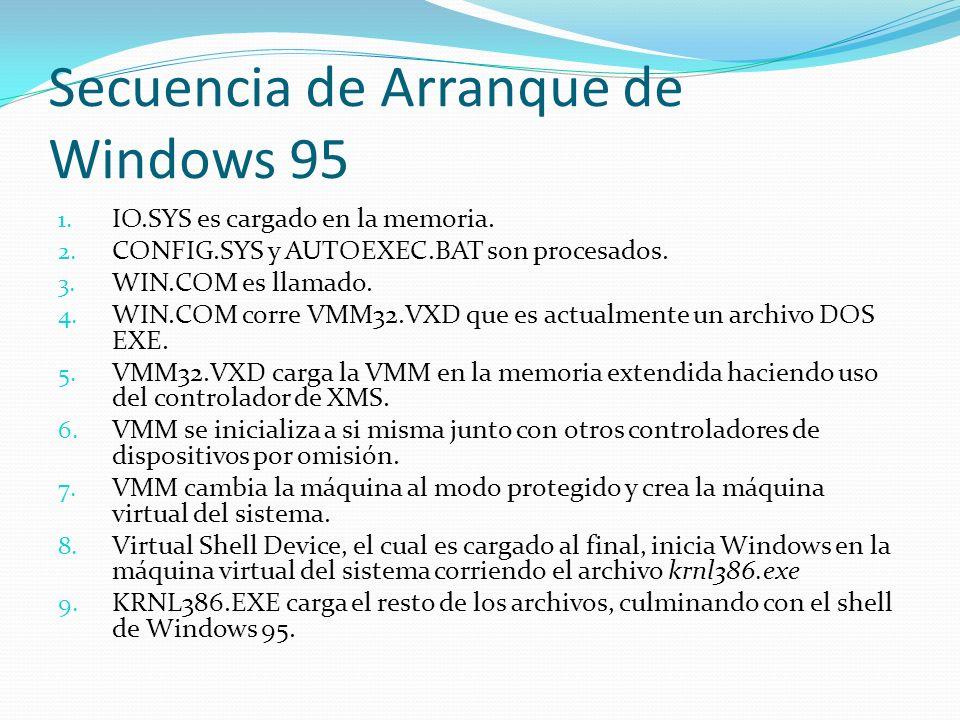 Secuencia de Arranque de Windows 95 1. IO.SYS es cargado en la memoria. 2. CONFIG.SYS y AUTOEXEC.BAT son procesados. 3. WIN.COM es llamado. 4. WIN.COM