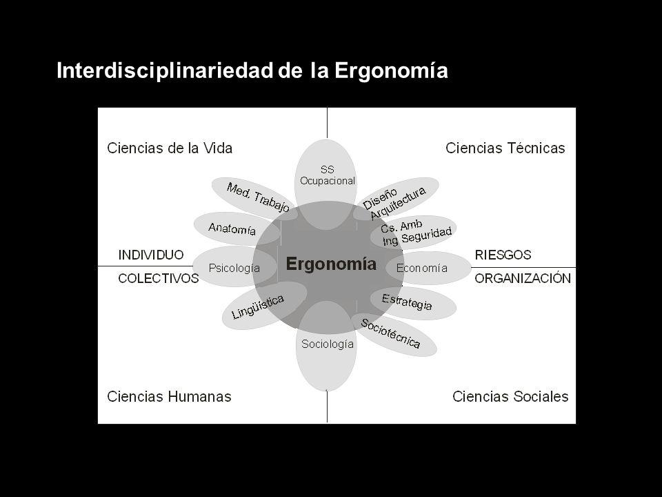 Objetivos de la Ergonomía - Controlar factores de riesgo para la integridad psicofísica de las personas - Disminuir el ausentismo laboral minimizar lo