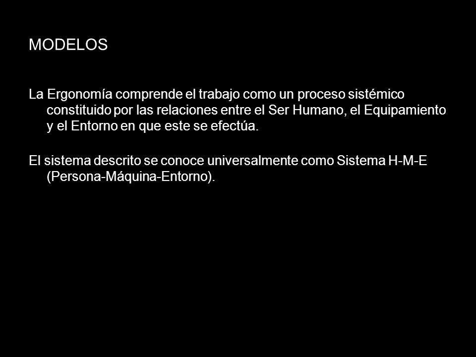 Modalidades de la Ergonomía Según la Asociación Española de Ergonomía - Ergonomía Biométrica - Ergonomía Ambiental - Ergonomía Cognitiva - Ergonomía P