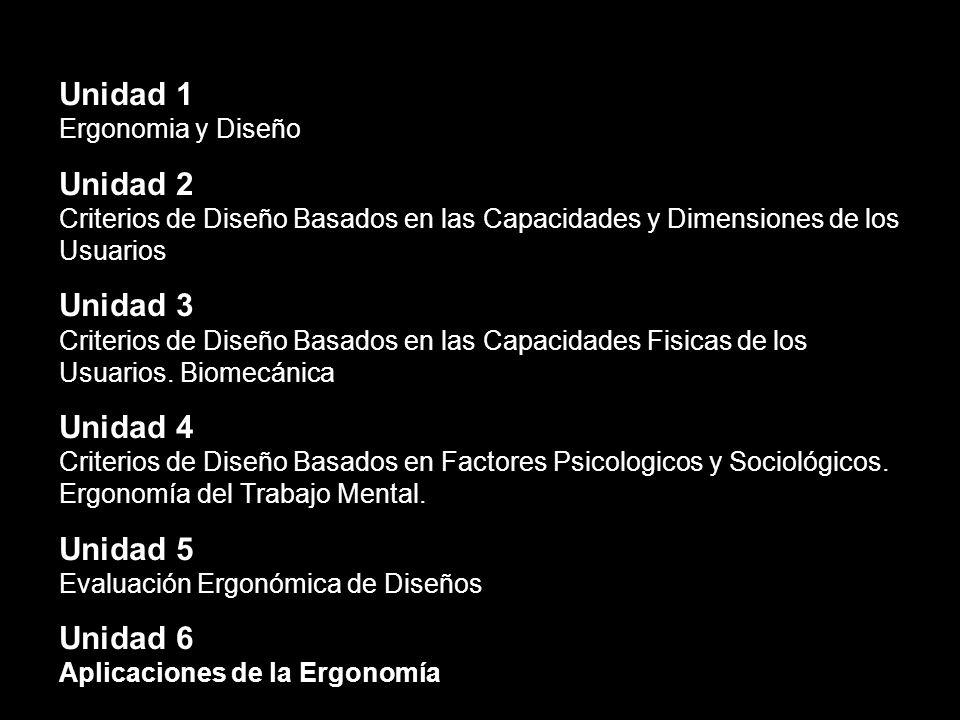 Ergonomía Aplicada al Diseño Prof. Roberto Germán Rodriguez Diseñador Industrial (UNCuyo) Profesor de Grado Universitario en Diseño (UNCuyo) Colaborad