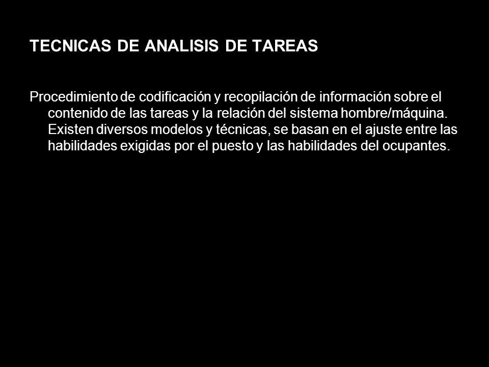 Concepción antropotecnica Técnicas y Tecnologías Disponibles INSTALACIÓN PUESTOS ARTEFACTOS SERVICIOS Necesidades y Capacidades Humanas Concepción y D