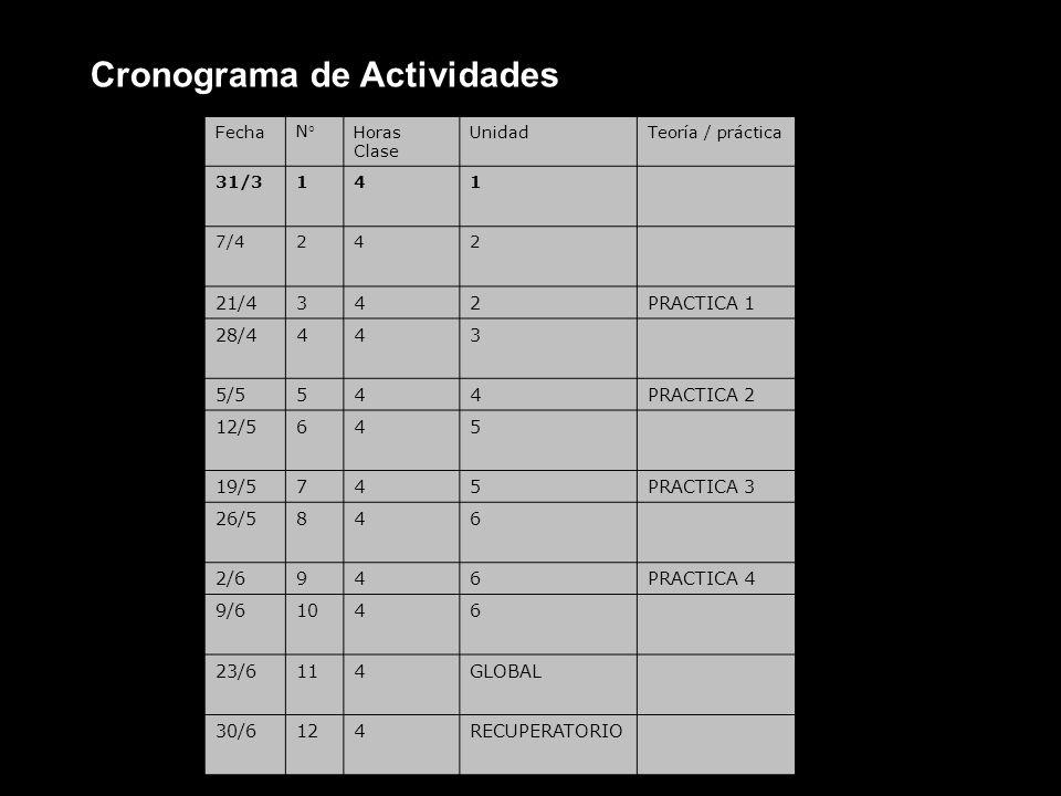 Condiciones de Regularidad: 1- Asistencia de acuerdo a las prescripciones de la carrera. 2- Aprobación de las 4 (cuatro) prácticas desarrolladas en eq