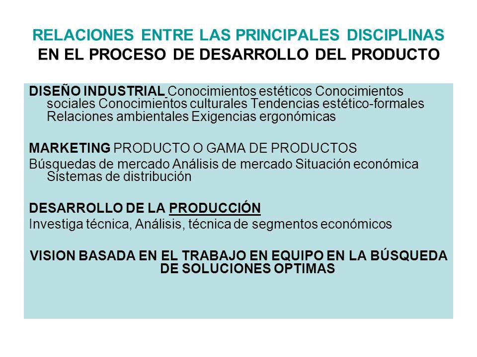 LA ELECCIÓN DEL PRODUCTO ADECUADO Productos seguros y confortables que cumplan las normas fabricante comprador vendedor usuario Especialización, forma