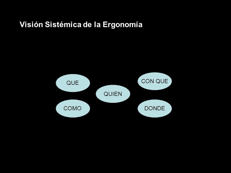 Ciencia del Trabajo. Edhom OG, 1966 Adaptación del Trabajo al Hombre. Scherre, 1967 Tecnología de las Comunicaciones dentro de los Sistemas Hombre – M