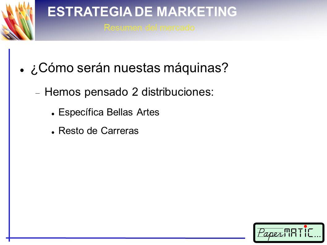 ESTRATEGIA DE MARKETING Resumen del mercado ¿Cómo serán nuestas máquinas.