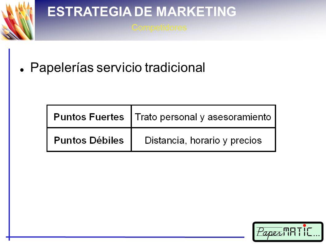 ESTRATEGIA DE MARKETING Competidores Papelerías servicio tradicional