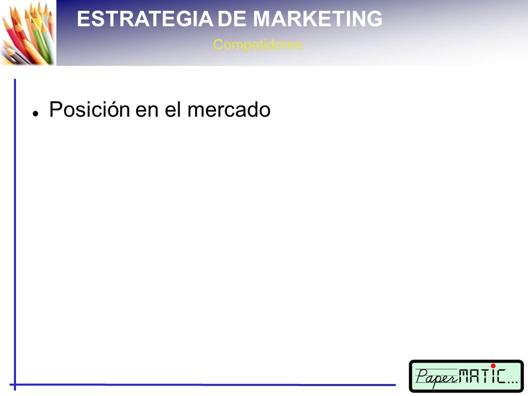 ESTRATEGIA DE MARKETING Competidores Posición en el mercado