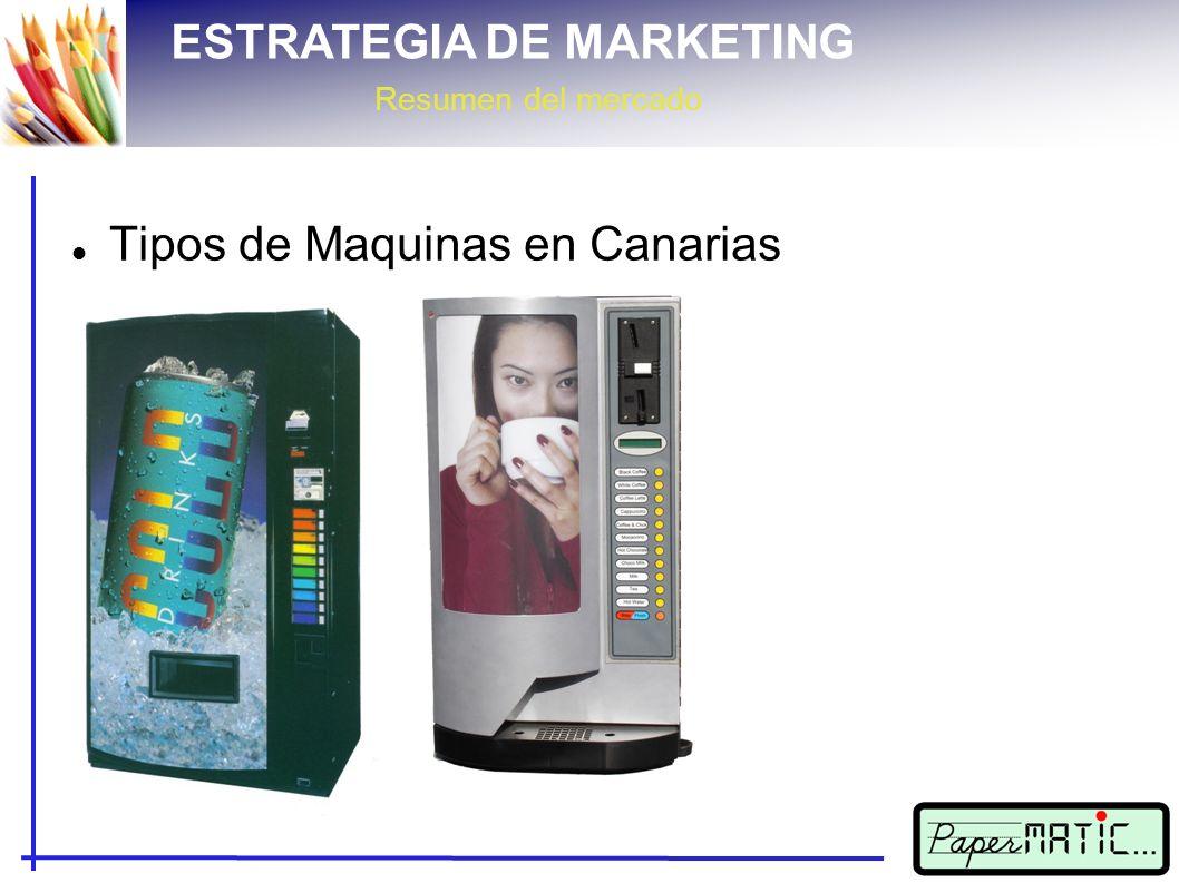 ESTRATEGIA DE MARKETING Ciclo del mercado