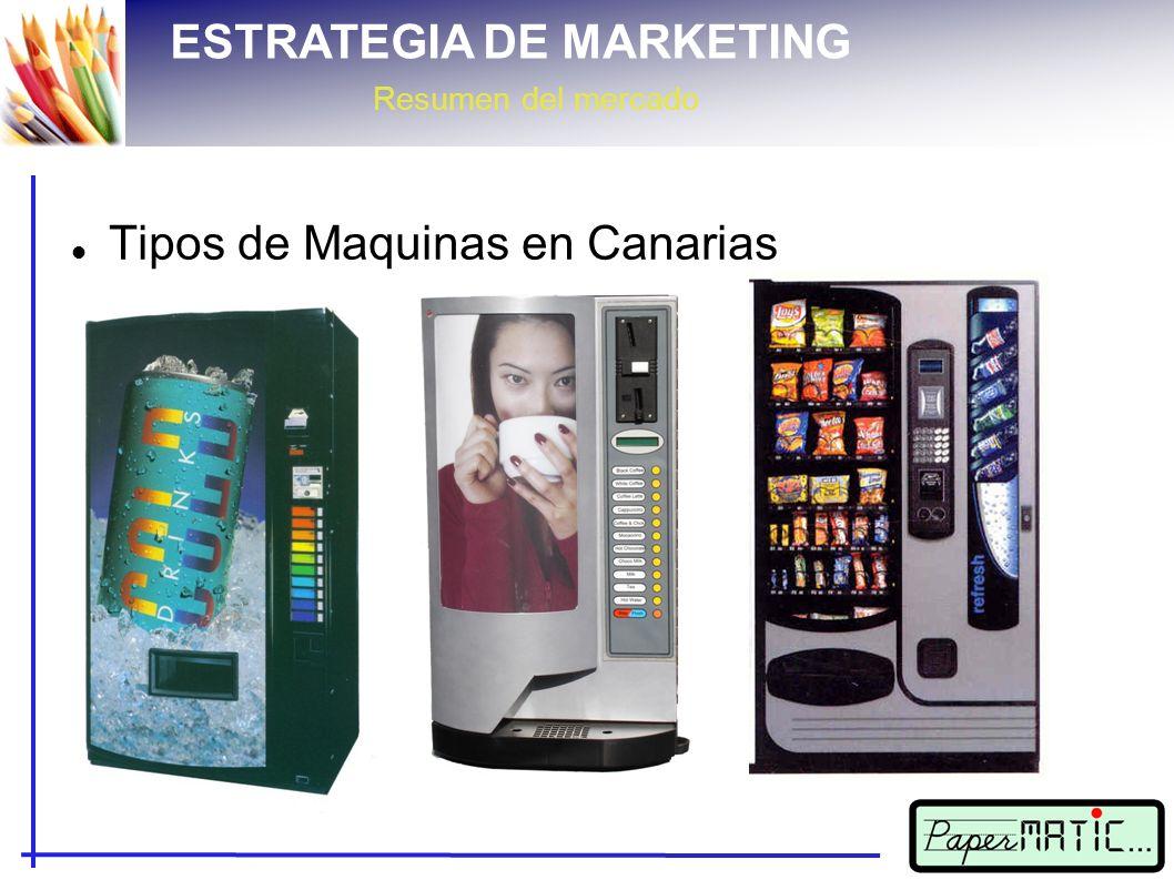 ESTRATEGIA DE MARKETING Ciclo del mercado Alumnos Matriculados desde el curso 03/04 al curso 06/07