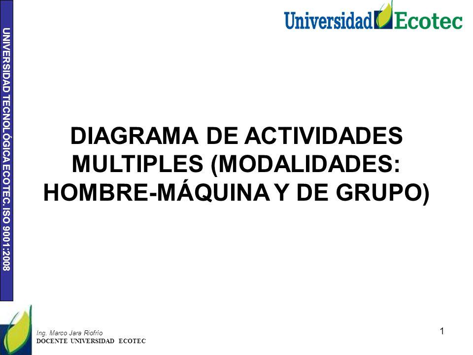 UNIVERSIDAD TECNOLÓGICA ECOTEC. ISO 9001:2008 1 Ing. Marco Jara Riofrìo DOCENTE UNIVERSIDAD ECOTEC DIAGRAMA DE ACTIVIDADES MULTIPLES (MODALIDADES: HOM