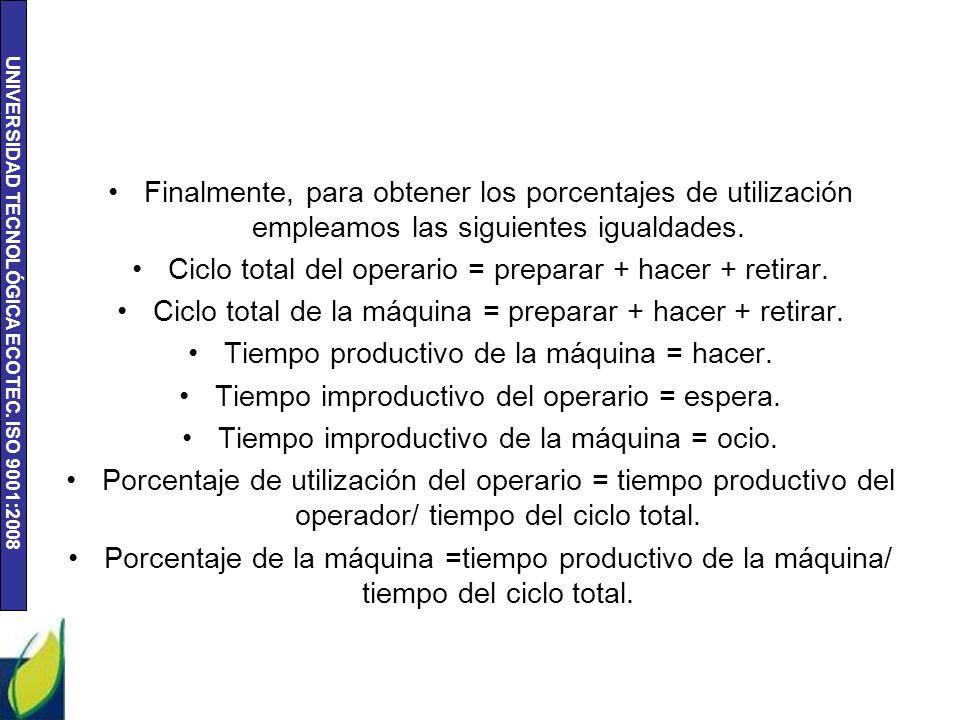 UNIVERSIDAD TECNOLÓGICA ECOTEC. ISO 9001:2008 Finalmente, para obtener los porcentajes de utilización empleamos las siguientes igualdades. Ciclo total