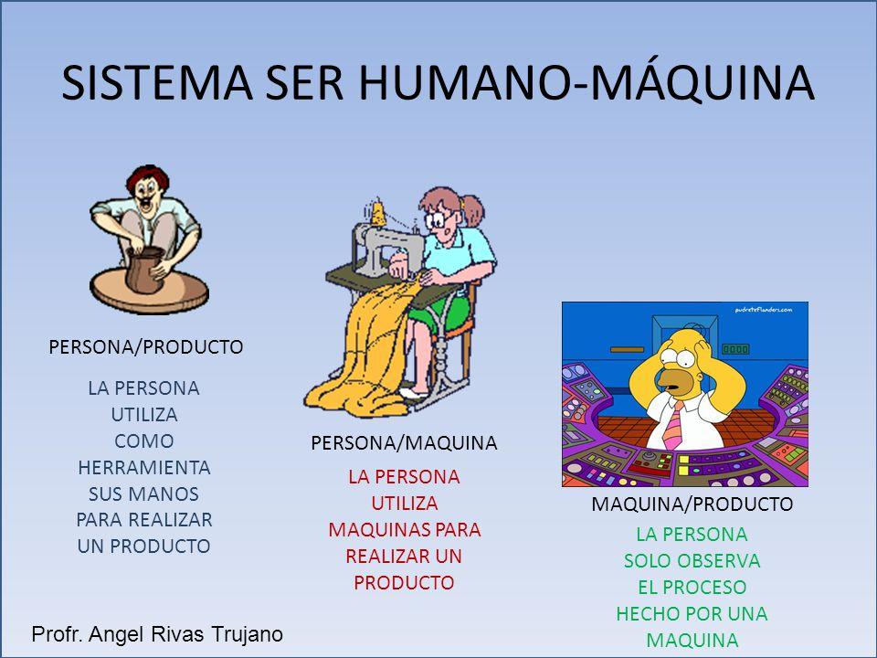 SISTEMA SER HUMANO-MÁQUINA PERSONA/PRODUCTO PERSONA/MAQUINA MAQUINA/PRODUCTO LA PERSONA UTILIZA COMO HERRAMIENTA SUS MANOS PARA REALIZAR UN PRODUCTO L