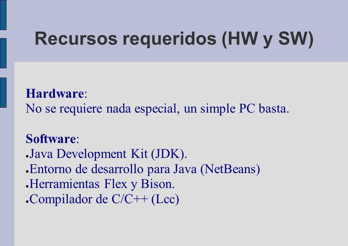 Recursos requeridos (HW y SW) Hardware: No se requiere nada especial, un simple PC basta.