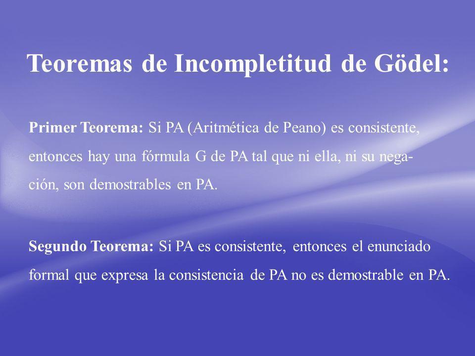 Teoremas de Incompletitud de Gödel: Primer Teorema: Si PA (Aritmética de Peano) es consistente, entonces hay una fórmula G de PA tal que ni ella, ni su nega- ción, son demostrables en PA.