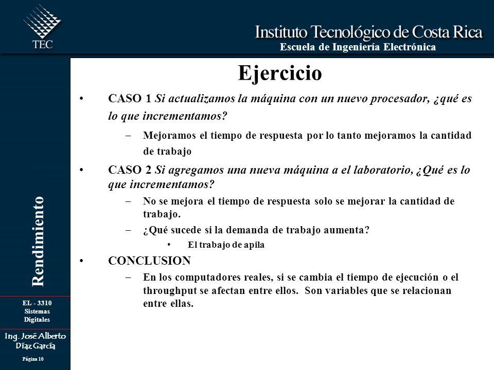 EL - 3310 Sistemas Digitales Ing. José Alberto Díaz García Escuela de Ingeniería Electrónica Rendimiento Página 10 Ejercicio CASO 1 Si actualizamos la