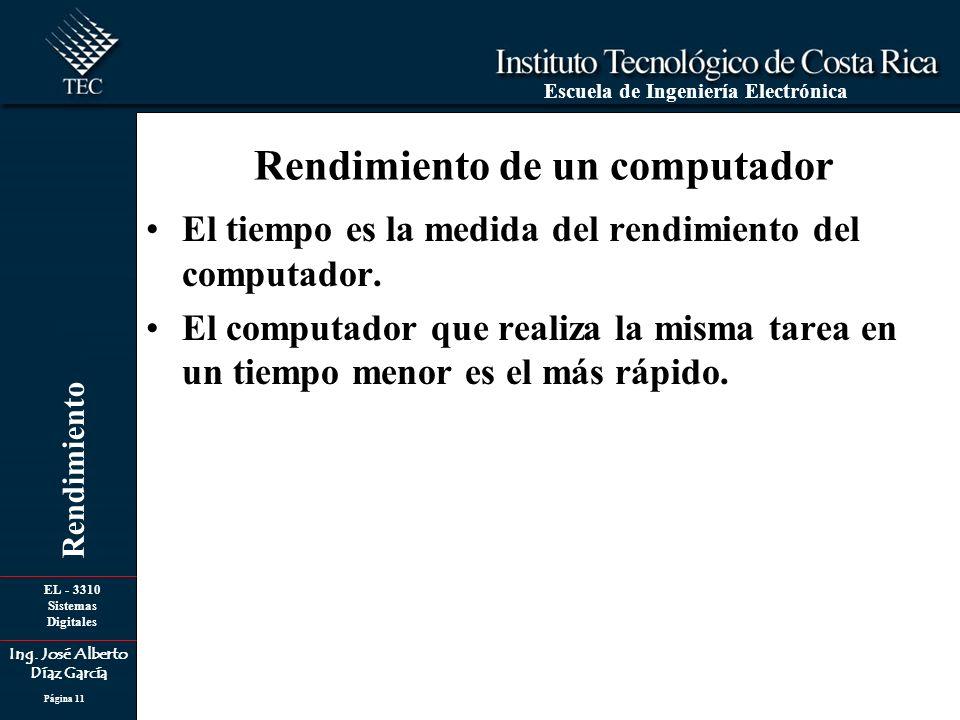 EL - 3310 Sistemas Digitales Ing. José Alberto Díaz García Escuela de Ingeniería Electrónica Rendimiento Página 11 Rendimiento de un computador El tie