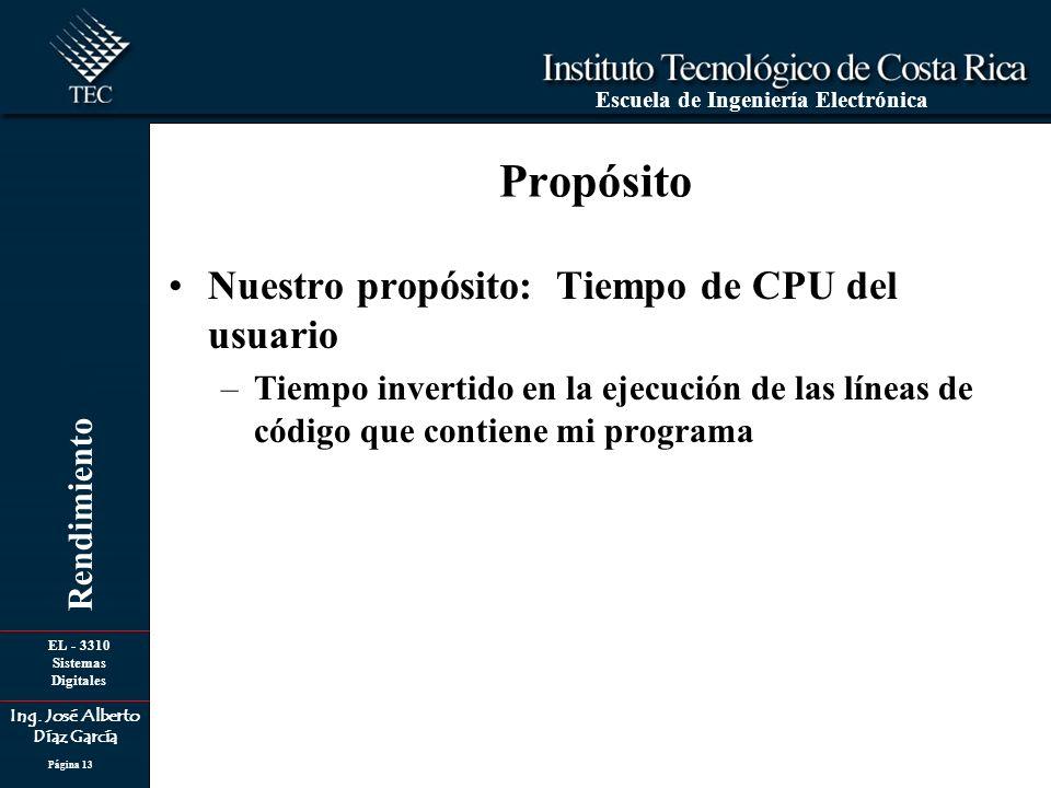 EL - 3310 Sistemas Digitales Ing. José Alberto Díaz García Escuela de Ingeniería Electrónica Rendimiento Página 13 Propósito Nuestro propósito: Tiempo