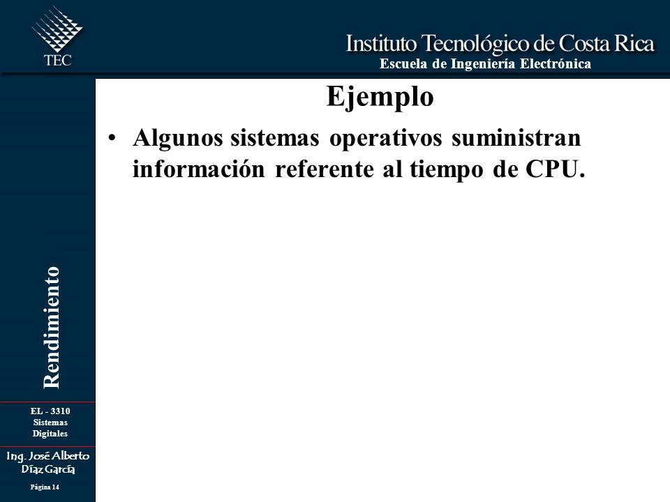 EL - 3310 Sistemas Digitales Ing. José Alberto Díaz García Escuela de Ingeniería Electrónica Rendimiento Página 14 Ejemplo Algunos sistemas operativos