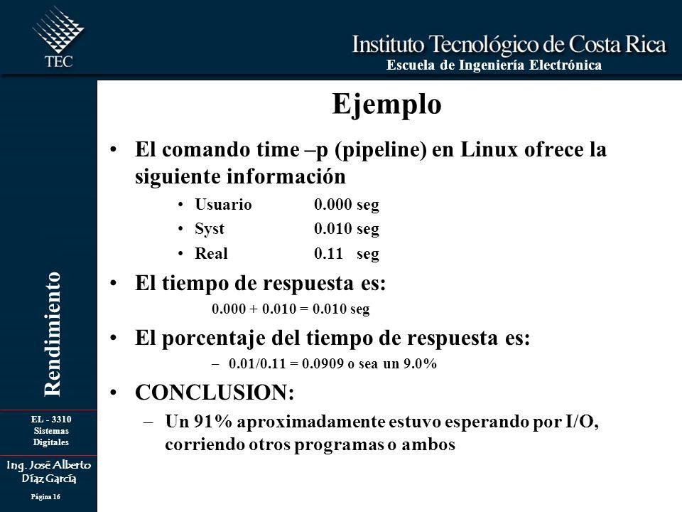 EL - 3310 Sistemas Digitales Ing. José Alberto Díaz García Escuela de Ingeniería Electrónica Rendimiento Página 16 Ejemplo El comando time –p (pipelin