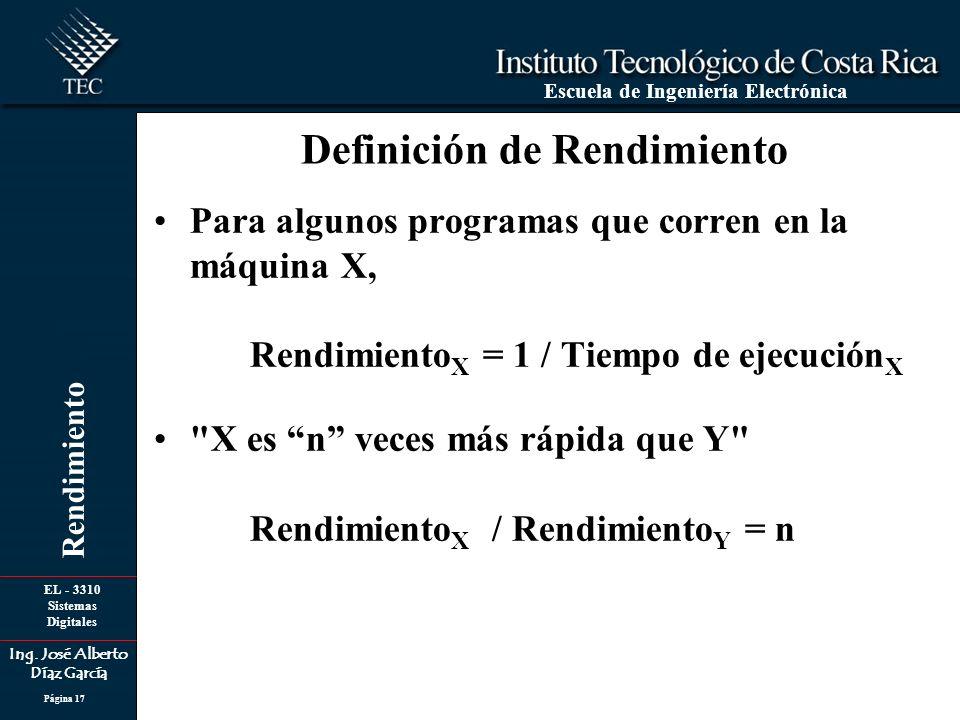 EL - 3310 Sistemas Digitales Ing. José Alberto Díaz García Escuela de Ingeniería Electrónica Rendimiento Página 17 Para algunos programas que corren e